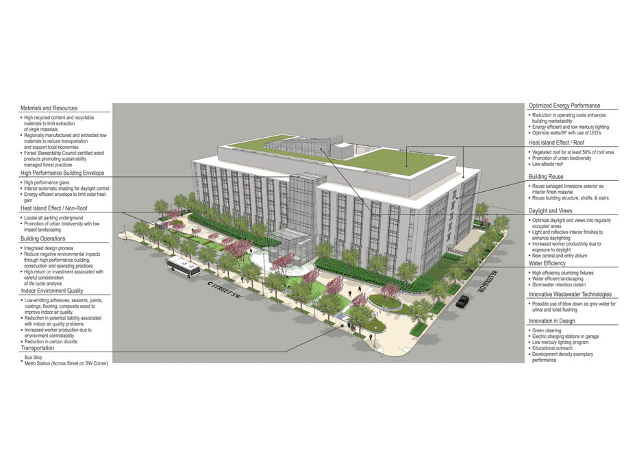 Boggs partners architects thomas p o 39 neill jr federal for Green building features checklist